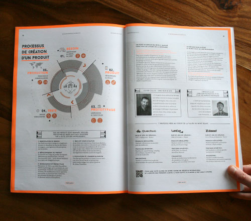 magazine product conception article