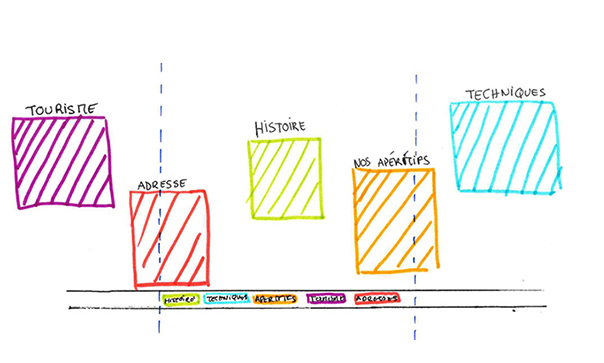 homepage user global interface drawing